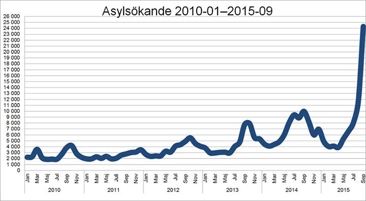 24000-asylsokande