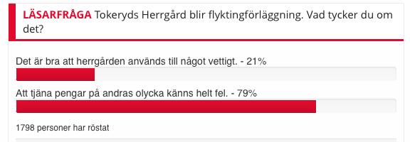 tokeryds-herrgard-poll